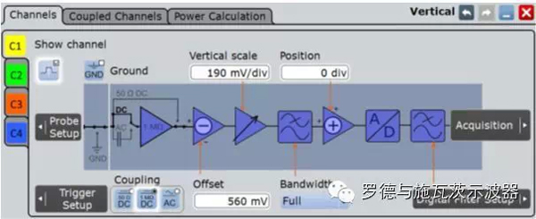 R&S RTO1024数字示波器易用性评测