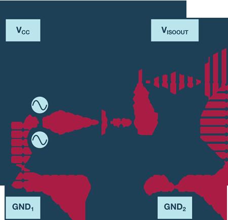 隔离电源EMI辐射示意框图