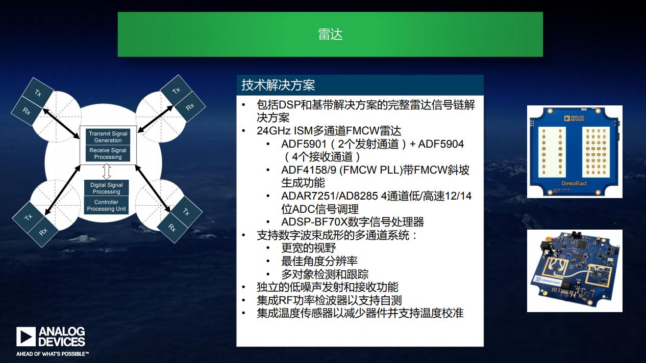 """利用24GHz雷达解决方案,无人机可实现""""完美""""避障"""