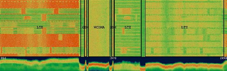 OmniSIG传感器使用通用SDR对蜂窝频段内的信号进行检测和分类