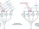 相控阵天线方向图--第1部分:线性阵列波束特性和阵列因子