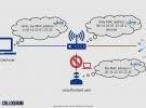 无线电频谱机器学习系统(RFMLS)