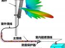 4G和5G基站天线工程知识和应用场景