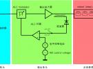 模拟和矢量信号源进阶使用技巧