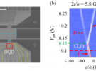 中国科大在微波谐振腔探测半导体量子芯片研究中获进展