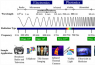 微波介质陶瓷研究现状及其在5G/6G下的发展趋势